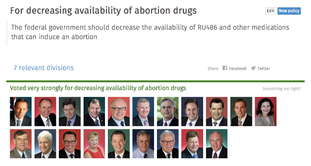 For_decreasing_availability_of_abortion_drugs_—_They_Vote_For_You