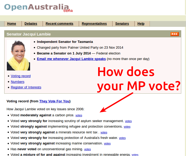 An MP's votes on OpenAustralia.org