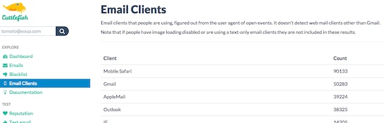 email_clients