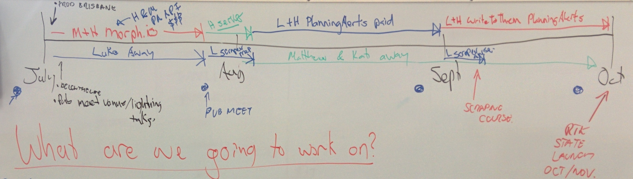 Planning Session Whiteboard