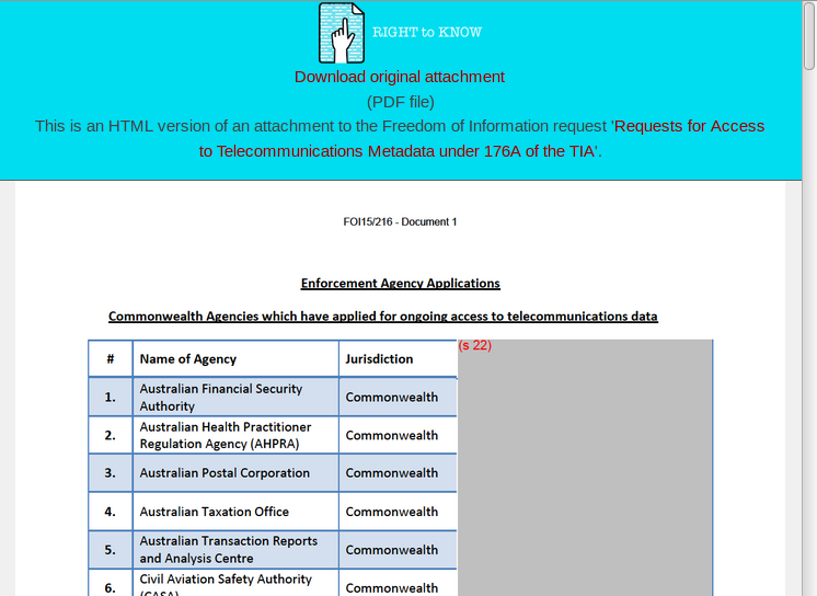 Screenshot showing the released document that has a table of agency names
