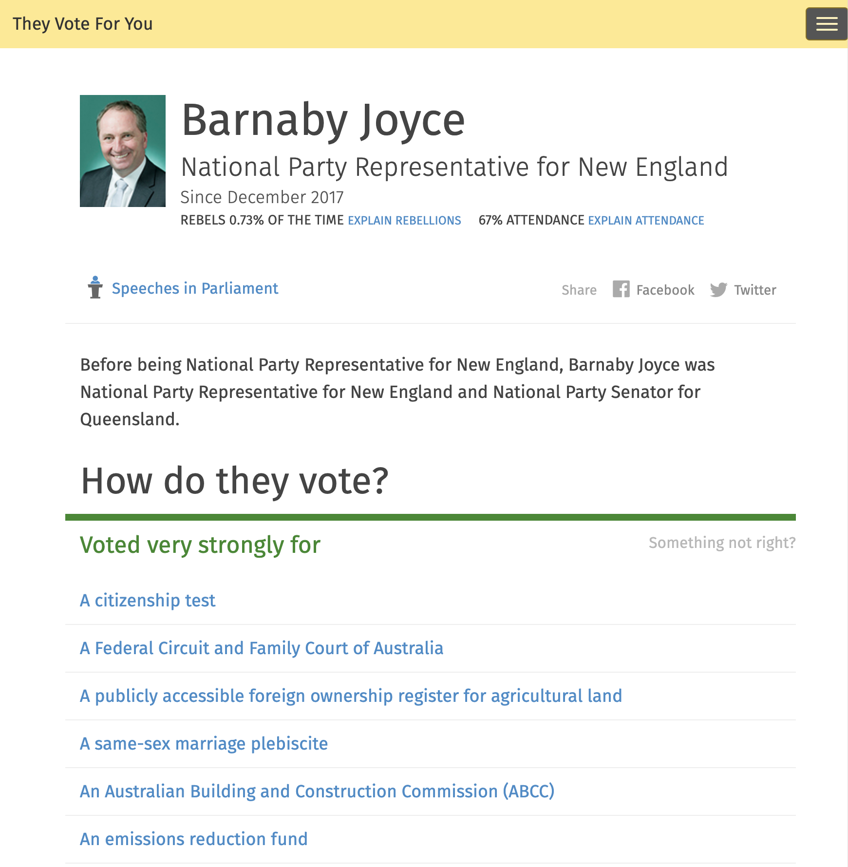 Barnaby Joyce's voting record